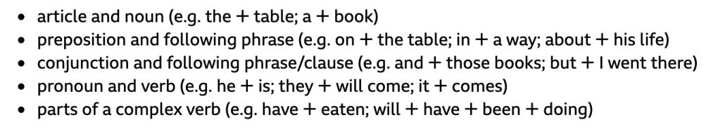 article and noun (e.g. the + table; a + book) preposition and following phrase (e.g. on + the table; in + a way; about + his life) conjunction and following phrase/clause (e.g. and + those books; but + I went there) pronoun and verb (e.g. he + is; they + will come; it + comes) parts of a complex verb (e.g. have + eaten; will + have + been + doing)